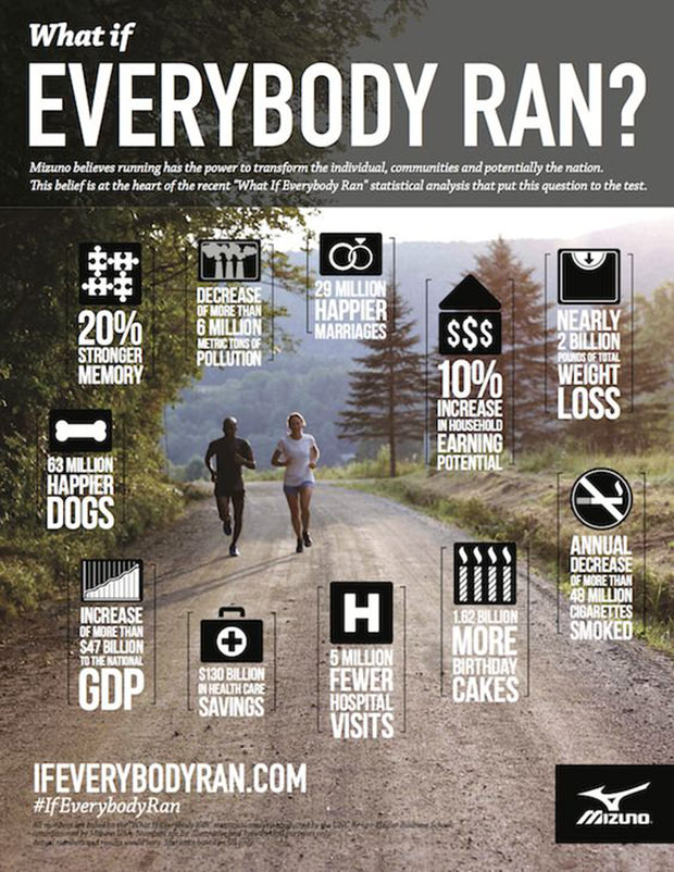 what if everybody ran